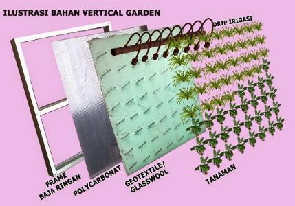 kerangka taman vertikal